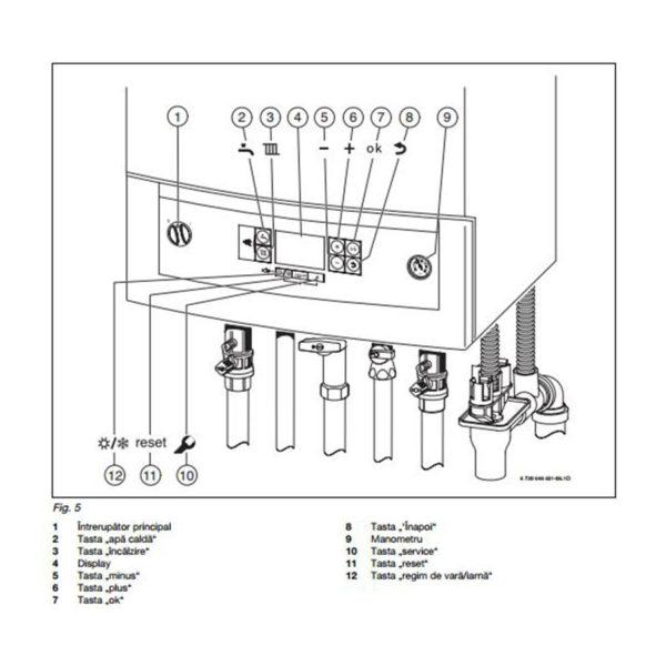 Centrala termica in condensare pe gaz 24 kW Buderus Logamax Plus GB072-24K V2 display